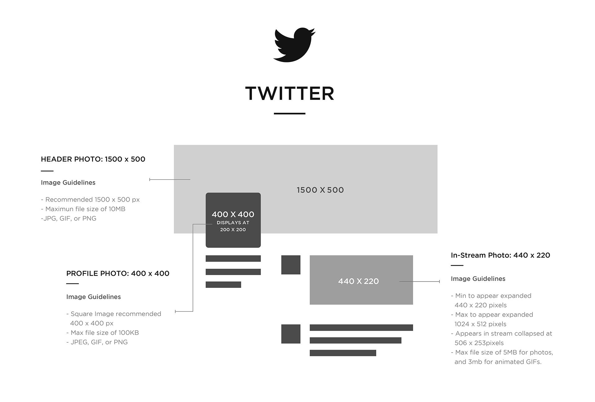 Nilead design management twitter guidelines