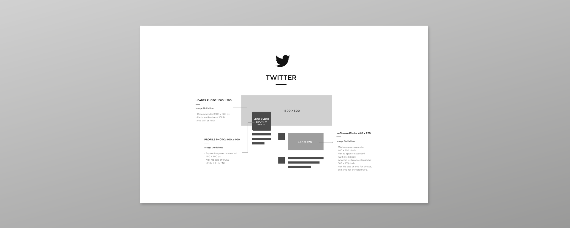 Nilead design management twitter guidelines